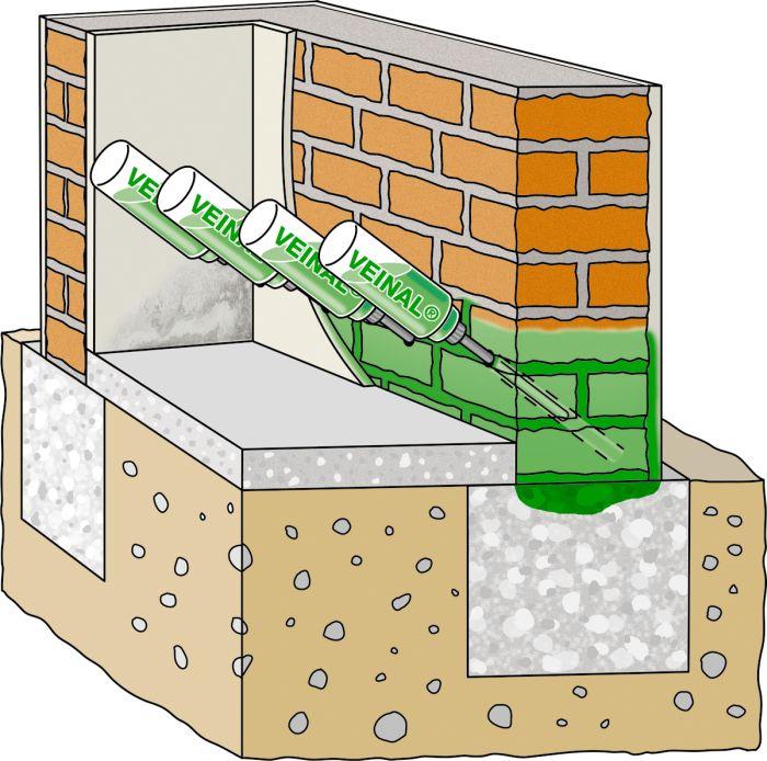 Hausbautipps24 - Ein wirksames Mittel gegen feuchte Mauern, Moder ...